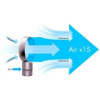 Blade less fan with air cooling system